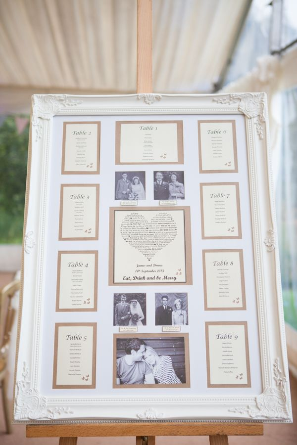 6 Ways to Use Frames at Your Wedding – Deliciously Sorted Blog