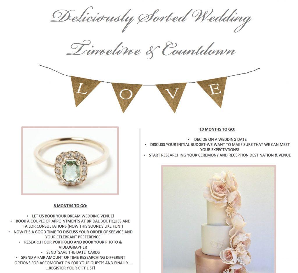 virtual wedding bibles deliciously sorted blog